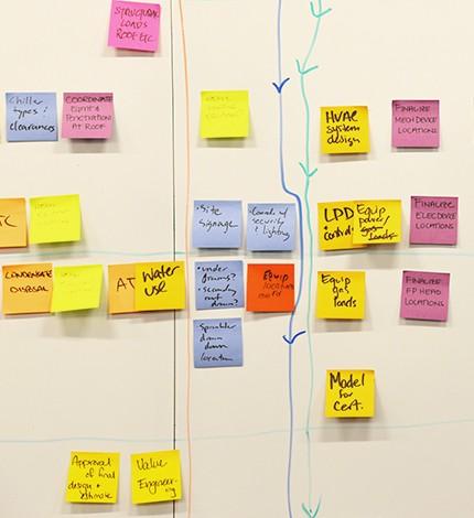 Post-It notes in SMMA design studio