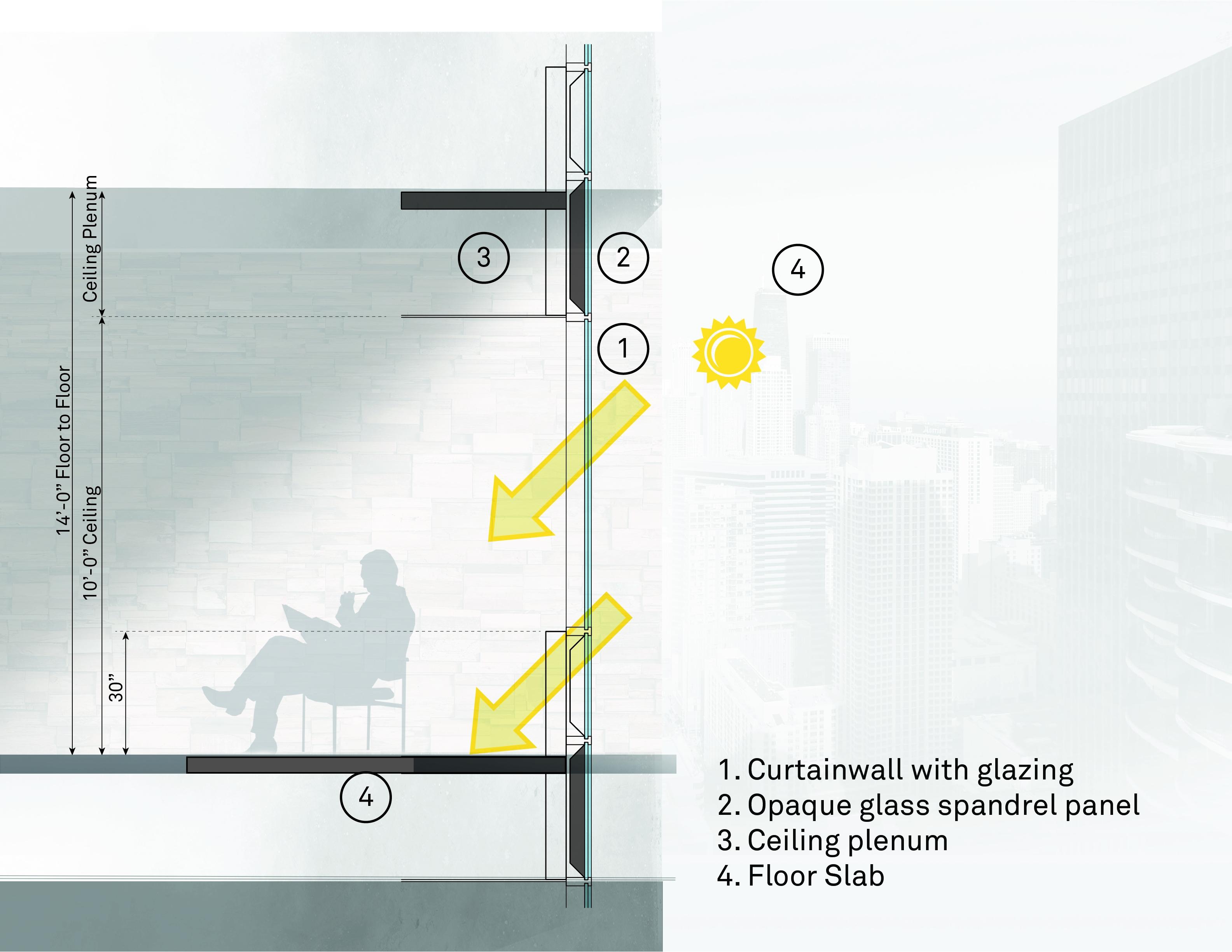 Glazing diagram for Glass Building design.
