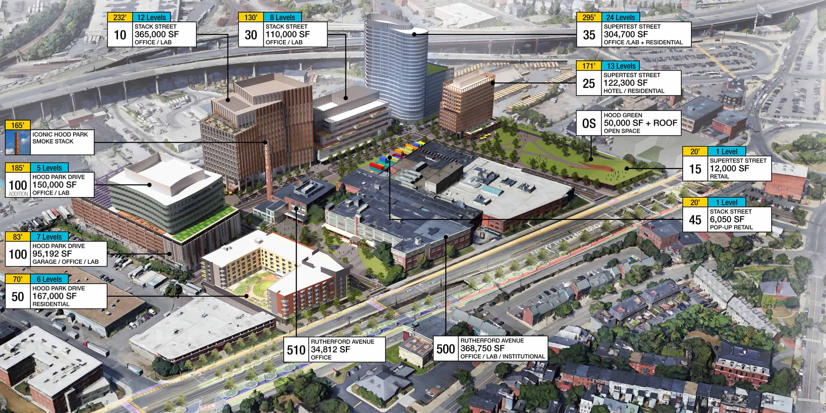 Annotated rendering of full Hood Park Master Plan site in Charlestown, MA