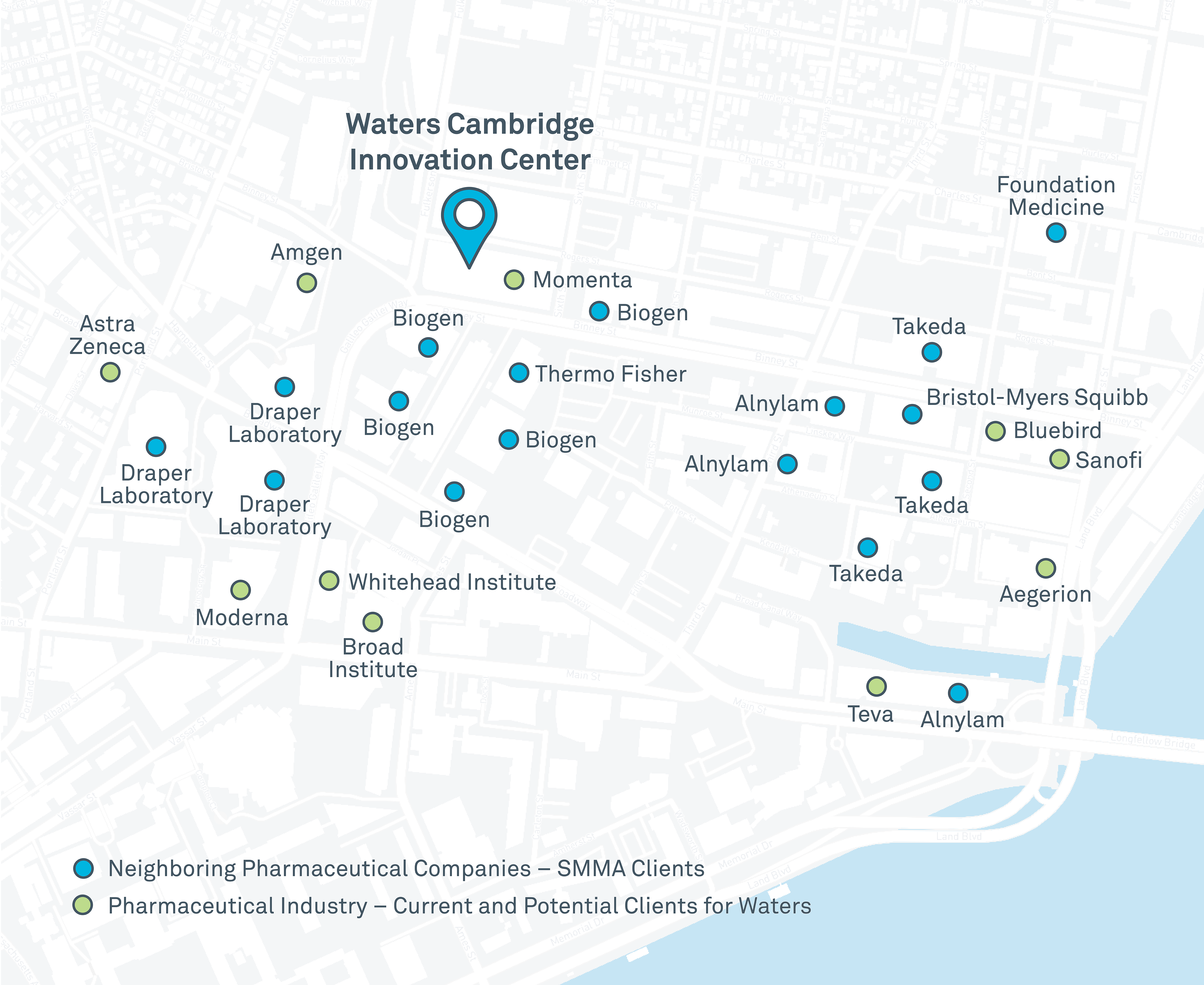 Waters Central Location and Neighbors