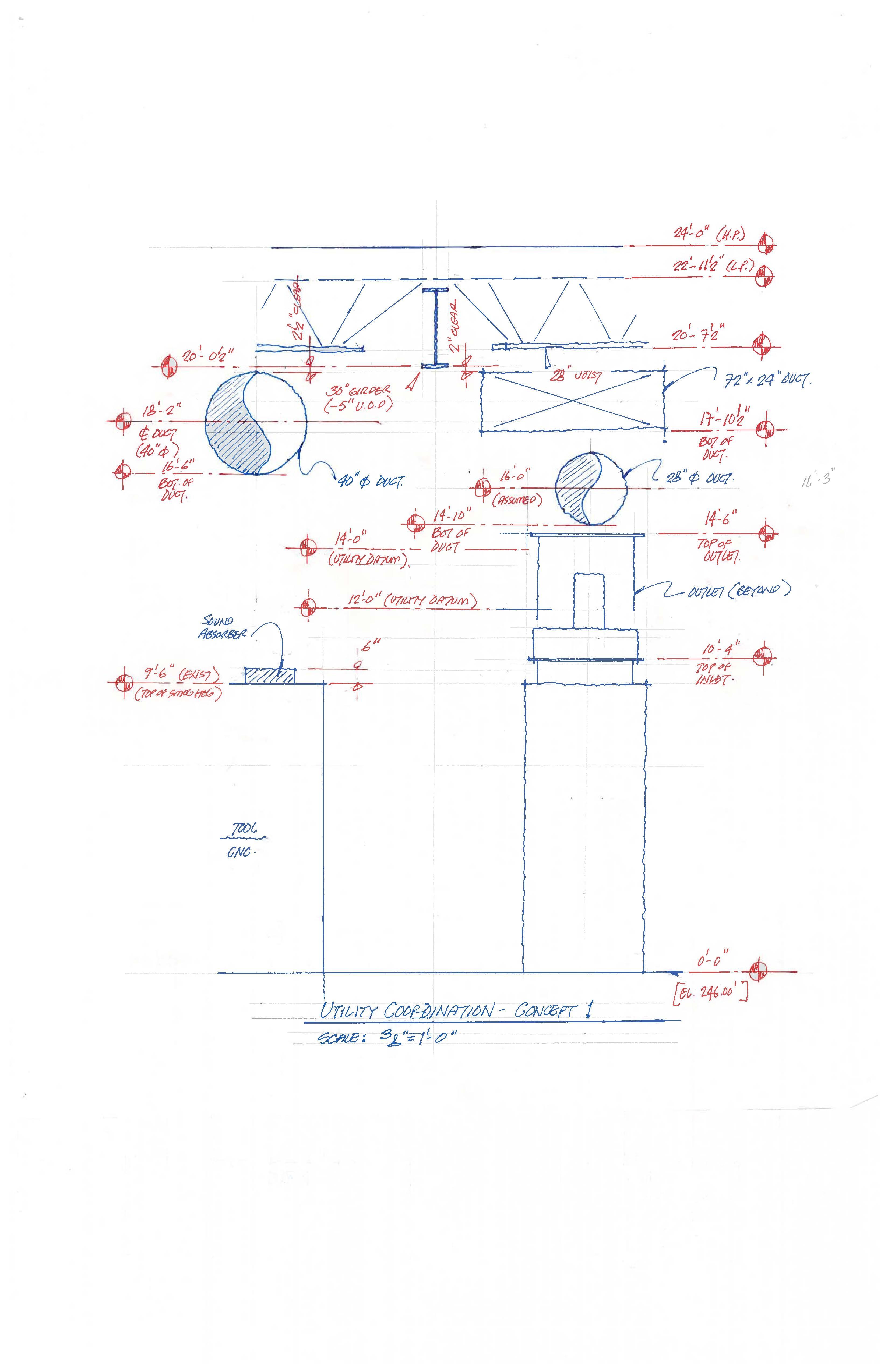 Harvey Utility Pathway Diagram