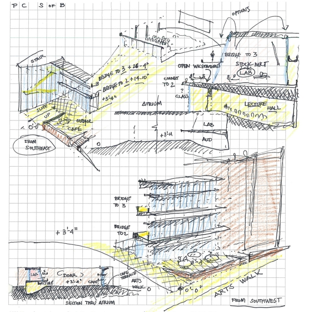 Design drawings for the Providence College School of Business, the Arthur F. and Patricia Ryan Center for Business Studies.